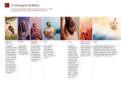 B1 A mensagem da Bíblia