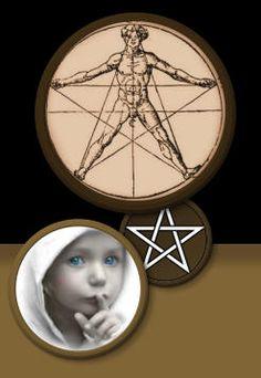 Lesser Banishing Ritual of the Pentagram