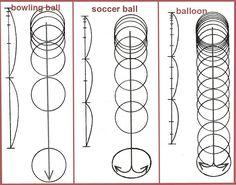 Balls comparison