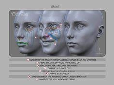 https://flic.kr/p/vSqDCz | Anatomy of Smile | Kickstarter: www.kickstarter.com/projects/sandiskondrats/head-and-neck...