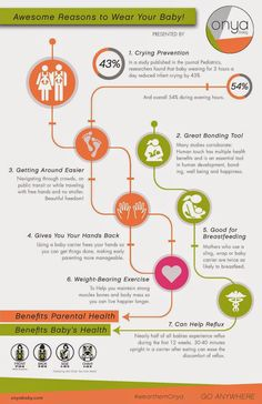 #Babywearing is awesome. Why? Here are some great reasons! Shared from our friends at @elegantmommysd #wearthemOnya
