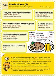 Fried Chicken II