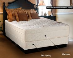 Continental Sleep, Firm Foam Encased Eurotop Pillowtop Innerspring Mattress And Wood Traditional Box Spring/Foundation Set, California King Size 84 Full Size Mattress, Mattress Sets, Pillow Top Mattress, Queen Mattress, Mattress Springs, Best Mattress, Queen Size Bedding, Foundation Sets, Platform Bed Frame