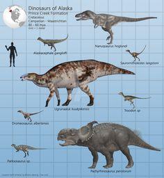 Dinosaurios del Cretácico de Alaska (formación Prince Creek)