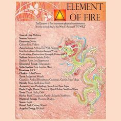 Element Fire:  Element of #Fire.