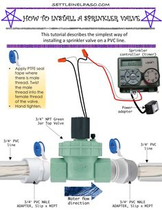 How to install a regular sprinkler valve.