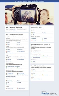 The One Page Facebook Guide