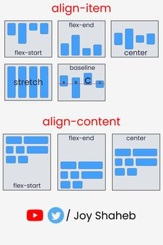 Html Layout, Web Layout, Html Cheat Sheet, Cheat Sheets, Programming Websites, Css Grid, High School Hacks, Computer Coding, Modern Web Design