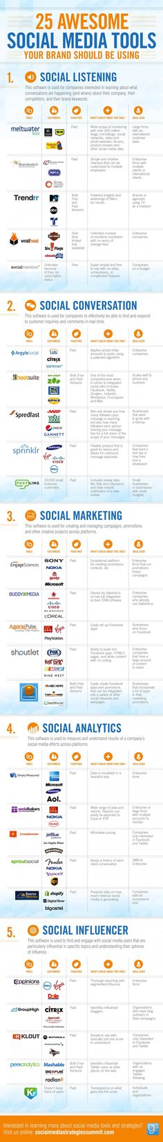 25 Awesome Social Media Tools Your Brand Should Be Using | Infographic