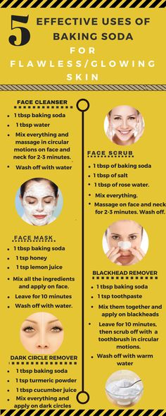 Face and Body Scrub: 5 Effective Uses of Baking Soda for Flawless and Glowing Skin.