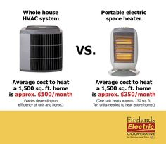 A portable heater can be great for taking the chill out of a room, but aren't designed to keep your entire home warm.