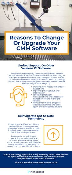 2 main reasons why you should change or upgrade your CMM software. Learn more in this infographic.  Visit our website: https://www.status-cmm.co.uk/  Status Metrology Solutions Ltd Measurement House, Lenton Street, Sandiacre, Nottingham. NG10 5DX  Email: info@status-cmm.co.uk Tel: +44 (0) 115939 2228 Fax: +44 (0) 115 939 3355