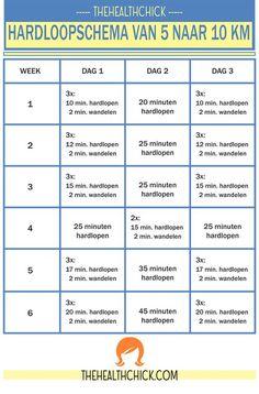 the health chick, hardloopschema 5-10km, moeder, hardlopen moeders, moeder bootcamp, fitcamp, gezond, afvallen met gezin, fit met kids, fitte mama,