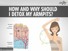 How To Armpit Detox (Simple Recipe) Ingredients 1 tablespoon organic apple cider vinegar Filtered water 4 drops Rosemary essential oil 4 drops Lavender essential oil 2 ounce spray bottle