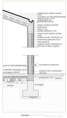 House Wall Section, D Opera / Studio Zero85