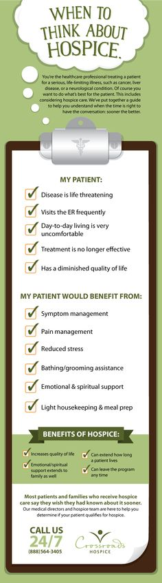 When is it time for hospice? #infographic