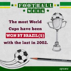 One the best teams, with few of the best players. Who is your favorite player from the Brazilian team? #ApsaraAcademy #Football
