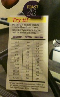 Incline Treadmill, Treadmill Workouts, Treadmill Routine, Workout Routines, Cardio, Fitness Tips, Health Fitness, Planet Fitness Workout, Fitness Plan