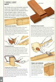 Teds Wood Working - Good Wood Joints - Get A Lifetime Of Project Ideas & Inspiration