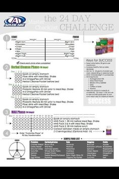 Great Advocare checklist!
