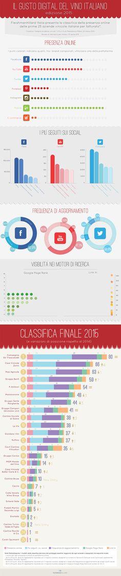 vino-digitale-2015-infografica