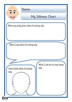 Simple sheet that can be worked through with a pupil to help identify what…