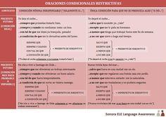 C1 - Oraciones Condicionales Restrictivas en contexto presente-futuro.