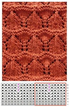 Ajour Lace Knitting Stitches, Knitting Charts, Knitting Patterns, Crochet Patterns, Lace Patterns, Stitch Patterns, Knitted Blankets, Sewing Hacks, Tricks