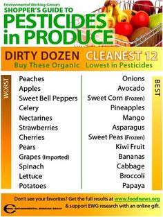 Scrub your produce (with more chemicals, no doubt) to remove the carcinogens or simply buy local organic, pesticide free??  Hmmmm, a no brainer!