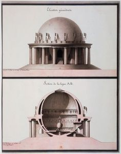 jean-jacques lequeu - temple of equality (1791)