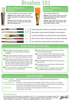 Tips on brushes, brush types, materials, uses and care.