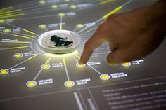 A Multi-Touch Table with an AI User Control Point                                                                                                                                                                                 More