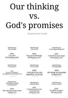 Our thinking vs. God's promises with Bible verses. God is faithful. Prayer Scriptures, Bible Verses Quotes, Faith Quotes, Jesus Quotes, Bible Verses On Love, Bible Verses For Strength, Strength Prayer, Godly Quotes, Prayer Quotes
