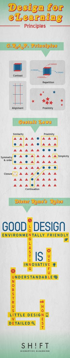 Dear eLearning Designers, Please Stick To These Basic Design Principles