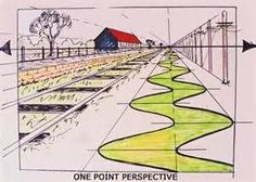 One Point Perspective Worksheets - Bing Images
