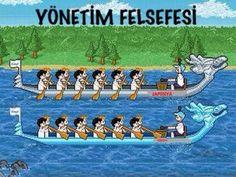 Türk Yönetim Felsefesi