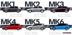 VW Golf Mk1 to MK6 Illustration