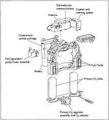 Bobcat 325D, 328D Excavator Parts Manual Preliminary PDF