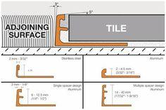 Schluter Schiene Metal Edging