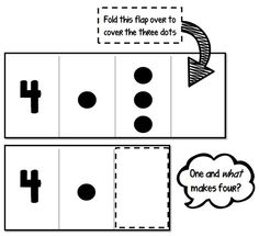 This set of cards is based on an activity by John Van de Walle. Students determine a covered missing part by using the whole and visible part. Great for small group instruction, whole group instruction, or math centers. Cards contain all combinations for the numbers 1 through 10, teacher notes, and a part-part-whole mat.