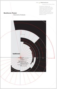 Analysis of Müller-Brockmann's Beethoven Poster