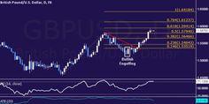 #GBPUSD Rally Stalls Below 1.60 Mark http://forex-quebec.com/gbp-usd-rally-stalls-below-1-60-mark/ #forex #cable