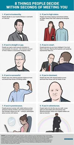 8 things people decide within seconds of meeting you http://www.businessinsider.com/8-things-people-decide-within-seconds-of-meeting-you-2015-7?utm_content=buffera6e67&utm_medium=social&utm_source=pinterest.com&utm_campaign=buffer