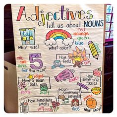 Love this adjective anchor chart from A Cupcake For The Teacher.