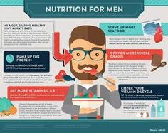 Nutrition For Men Health Health And Nutrition Muscle Health