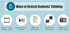 5 Ways to Stretch Students' Thinking - 5 Tech-Friendly Lessons to Encourage Higher-Order Thinking Teaching Technology, Technology Integration, Educational Technology, Teaching Resources, 21st Century Learning, 21st Century Skills, Media Literacy, Literacy Skills, Instructional Technology
