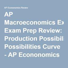 AP Macroeconomics Exam Prep Review: Production Possibilities Curve - AP Econonomics Review
