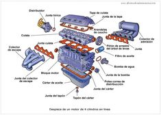 Finding The Right Auto Repair Shop For Your Car. Given the prevalence of shady auto repair techs, you may fi Engine Block, Car Engine, Motor Engine, Motorcycle Engine, James Watt, Design Garage, Exploded View, Engine Repair, Car Repair