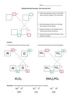 basic chemical engineering formulas filetype pdf