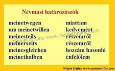 German Grammar, German Language Learning, English, Education, Languages, School, Study, Recipes, Learn German